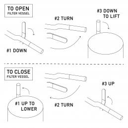 Gebruiksaanwijzing gebruikershandleiding handleiding manual pictogrammen iconen illustratie illustrator studio carmen nutbey
